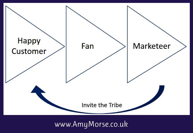 Invite the tribe