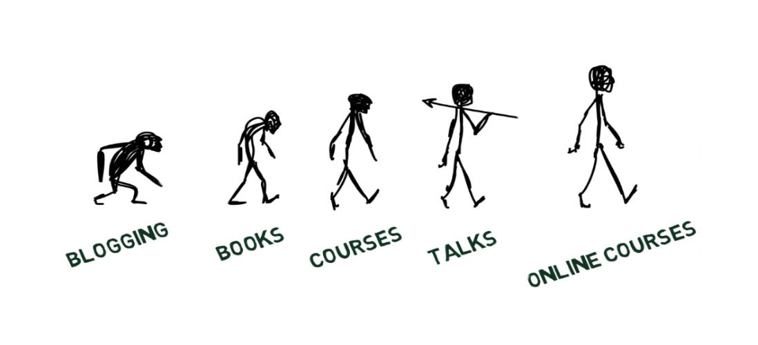 Evolution of Write Your Way To Success - Webinars