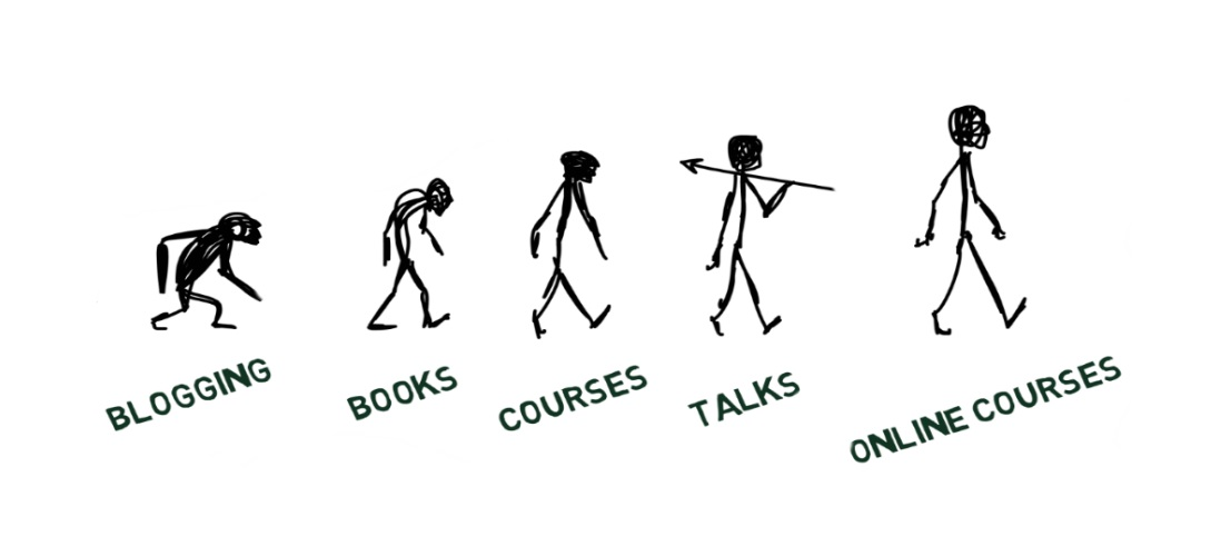 Evolution of Write Your Way To Success - Webinars